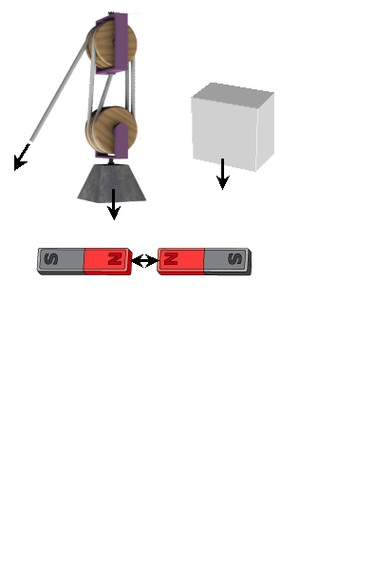 force applied to a pulley or a weight is shown