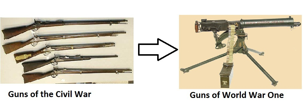 world war 1 weapons pictures. one World+war+1+weapons+